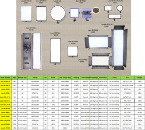 LED Soft Panel Overview